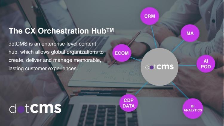 CXOrchestration Hub